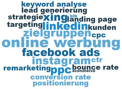 Online Werbung Wordcloud